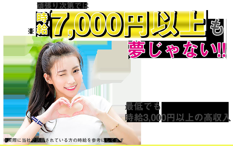 大学生 京都 高収入